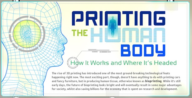 Bio 3D Printing