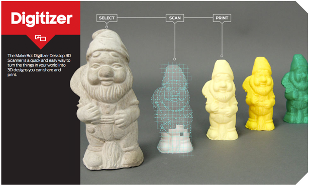 MakerBot Digitzer 3D Printing