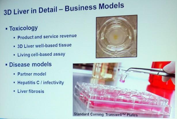 Organovo Business Models